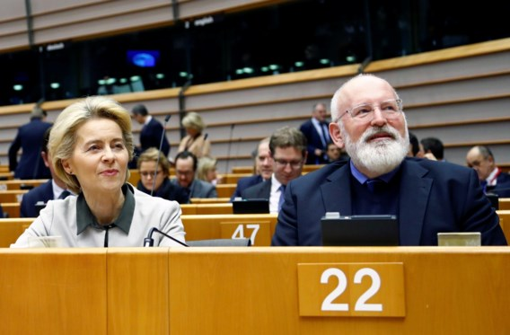 Europese klimaatwet moet investeerders zekerheid geven