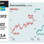 Inditex vs. H&M