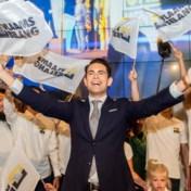 REGERINGSBLOG. Peiling: Vlaams Belang groeit, Open VLD en CD&V zakken naar tien procent