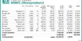 Moneymakers verzoenen water en vuur