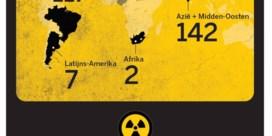 Hoeveel actieve kerncentrales zijn er?