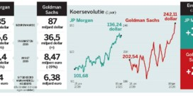 JP Morgan vs. Goldman Sachs