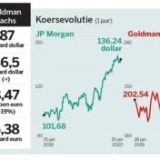 JP Morgan vs. Goldman Sachs