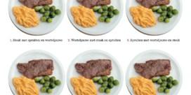 Is elke dag hetzelfde eten echt ongezond?