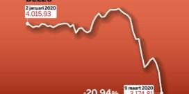 Slechtste beursdag in meer dan 30 jaar in Brussel