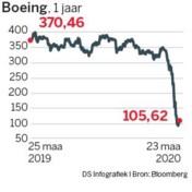 Boeing klimt