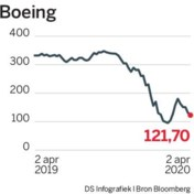 Bye Boeing?
