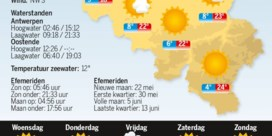 Zomers