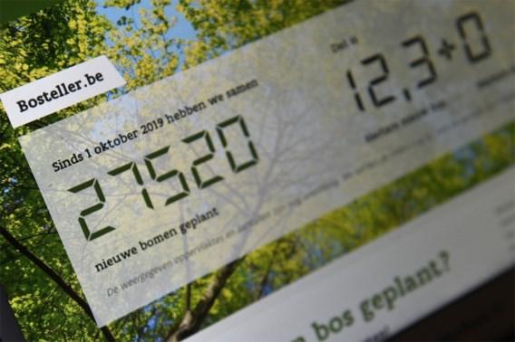 Groen en SP.A noemen bosuitbreidingsplannen Demir 'onmeetbaar'