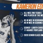 Basketbalclub Mechelen versterkt selectie met Amerikaan Kameron Edwards