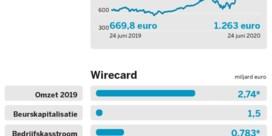 Adyen vs. Wirecard
