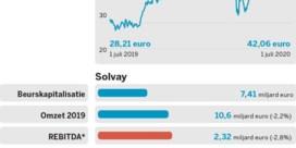 Umicore vs. Solvay