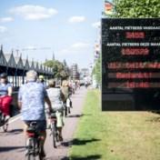 Wanneer is een mondmasker verplicht op de fiets in Antwerpen?