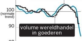 Handelsbarometer staat op storm