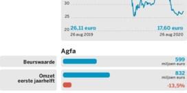 Agfa-Gevaert vs.Barco