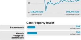 Aedifica vs. Care Property Invest
