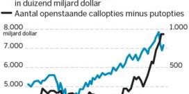 Grote tuimeling of gezonde terugval op de beurs?