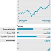 Snap vs. Twitter