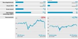 SAP vs. Oracle