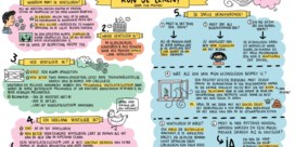 Ventileren kun je leren (met Eva Mouton)