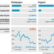 Galapagos vs. Argenx