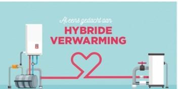 7 voordelen van een hybride verwarming