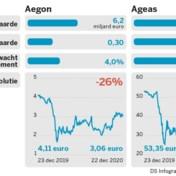 Aegon vs. Ageas
