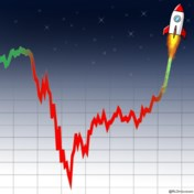 Rush op aandelen resulteert in 40 procent meer beurstaks