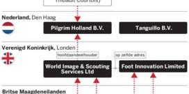 Het systeem-Henrotay: een wereldwijd doolhof van fiscale sluiproutes