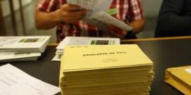 Zwitsers stemmen voor boerkaverbod en tegen elektronische identiteit