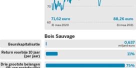 GBL vs.Bois Sauvage