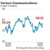 Verizon verkoopt Yahoo!