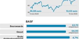 Umicore vs.BASF