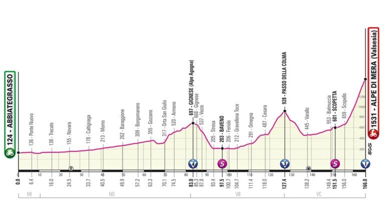 Giro-organisatie wijzigt parcours na drama met kabelbaan