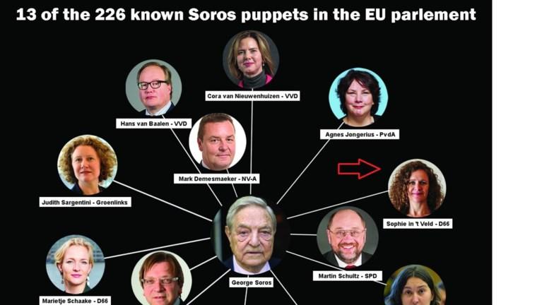 Tweet premier Slovenië over Verhofstadt en andere Europarlementariërs ruikt naar antisemitisme