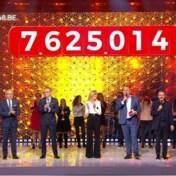 Franstalige solidariteitsactie CAP48 brengt recordbedrag van 7,6 miljoen euro op